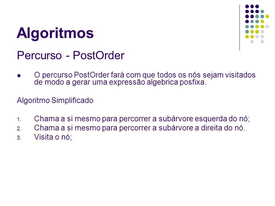 Algoritmos Percurso - PostOrder