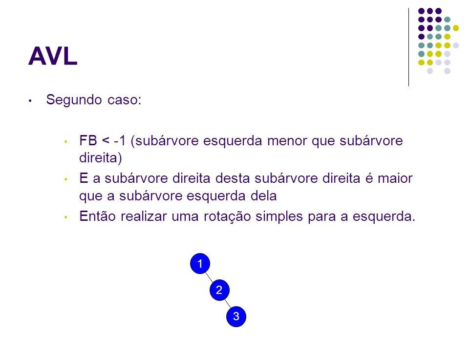 AVL Segundo caso: FB < -1 (subárvore esquerda menor que subárvore direita)