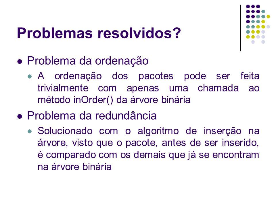 Problemas resolvidos Problema da ordenação Problema da redundância