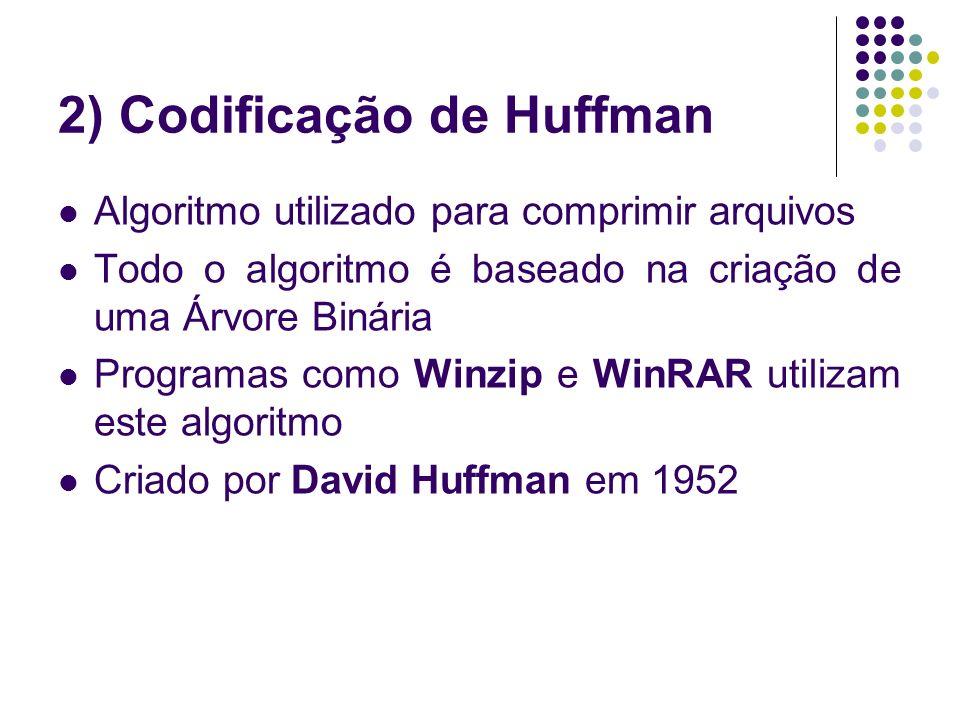 2) Codificação de Huffman