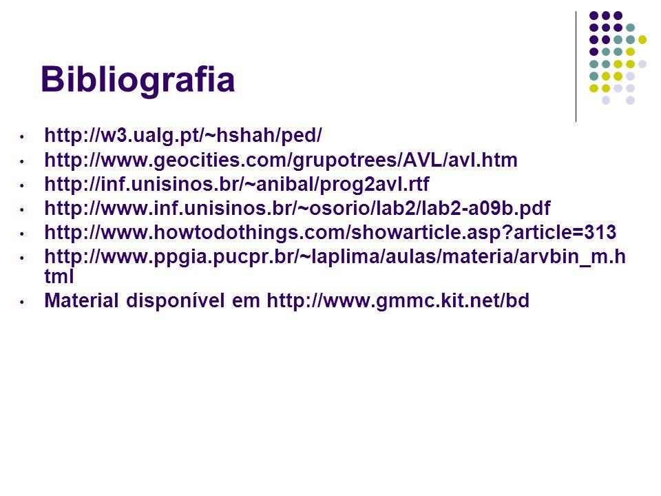 Bibliografia http://w3.ualg.pt/~hshah/ped/