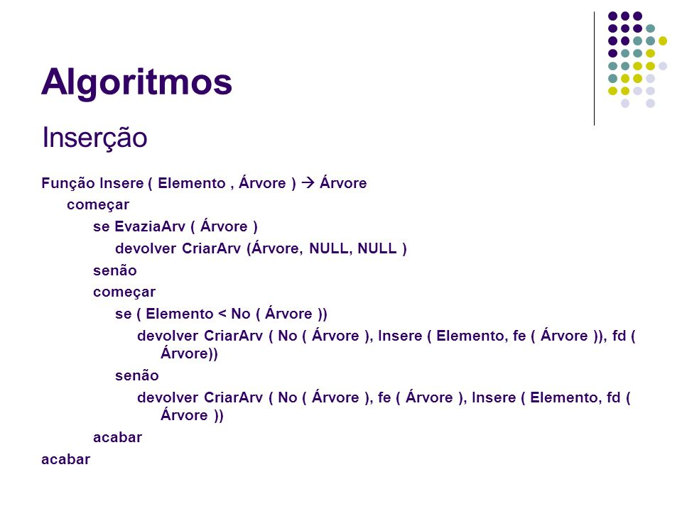 Algoritmos Inserção Função Insere ( Elemento , Árvore )  Árvore