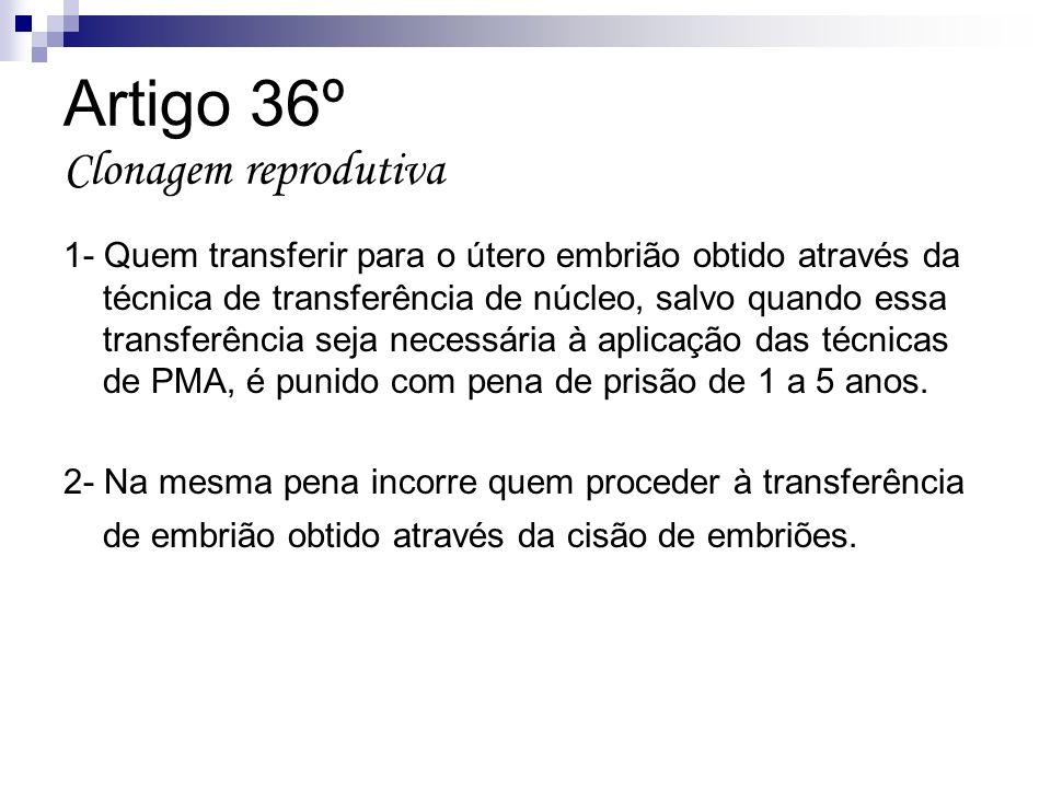 Artigo 36º Clonagem reprodutiva