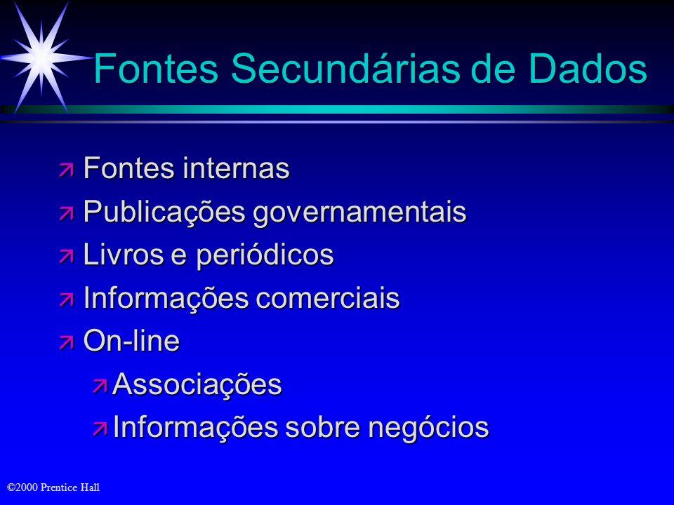 Fontes Secundárias de Dados