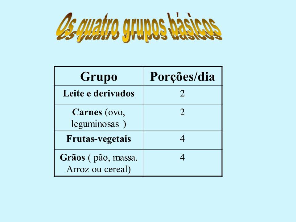 Grupo Porções/dia Os quatro grupos básicos Leite e derivados 2