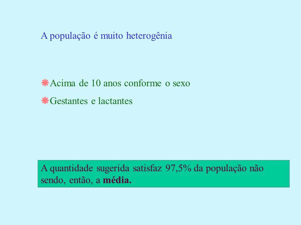 A população é muito heterogênia