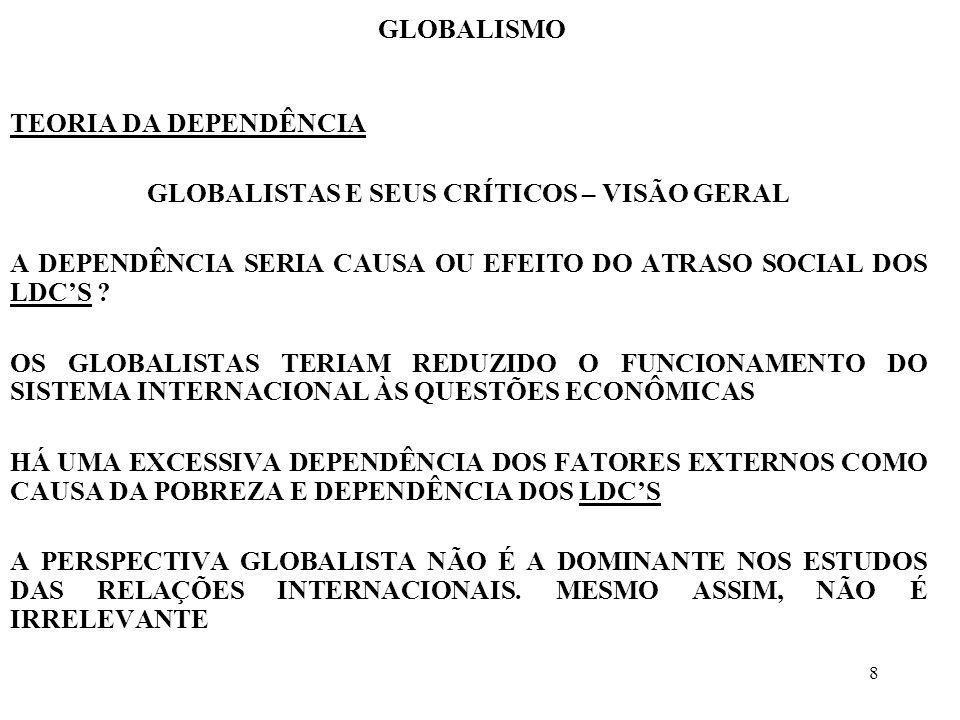 GLOBALISTAS E SEUS CRÍTICOS – VISÃO GERAL