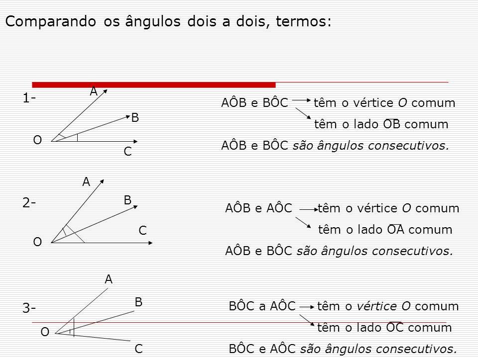 Comparando os ângulos dois a dois, termos: