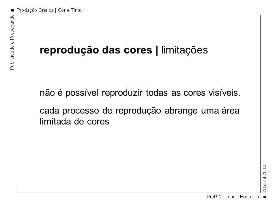 reprodução das cores | limitações