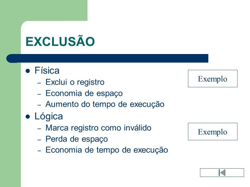 EXCLUSÃO Física Lógica Exclui o registro Exemplo Economia de espaço