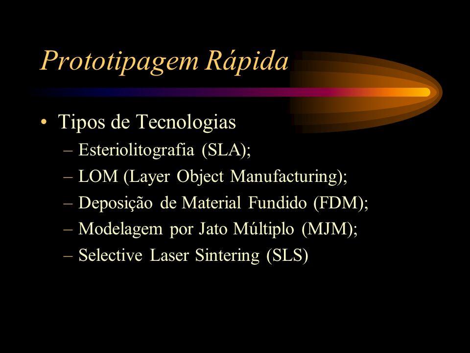 Prototipagem Rápida Tipos de Tecnologias Esteriolitografia (SLA);