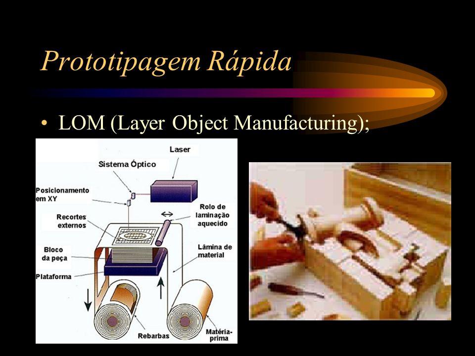 Prototipagem Rápida LOM (Layer Object Manufacturing);
