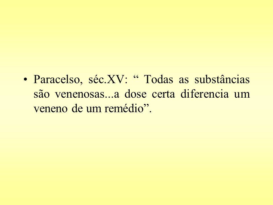 Paracelso, séc. XV: Todas as substâncias são venenosas