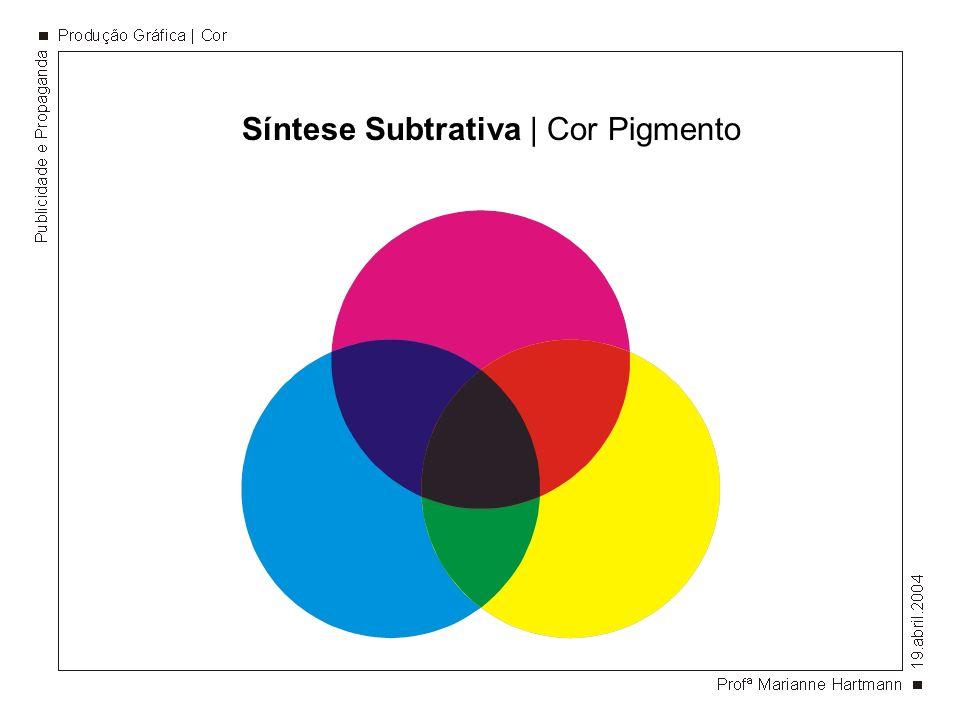 Síntese Subtrativa | Cor Pigmento