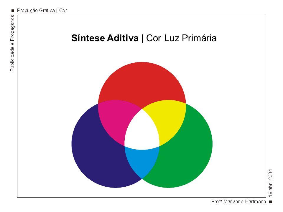 Síntese Aditiva | Cor Luz Primária