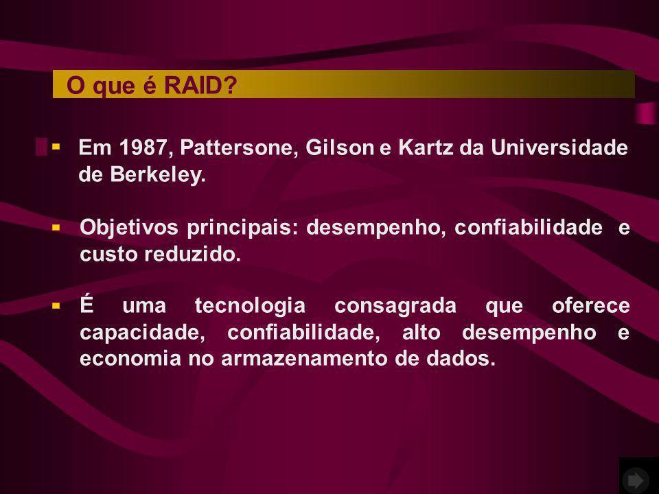 O que é RAID Em 1987, Pattersone, Gilson e Kartz da Universidade de Berkeley. Objetivos principais: desempenho, confiabilidade e custo reduzido.