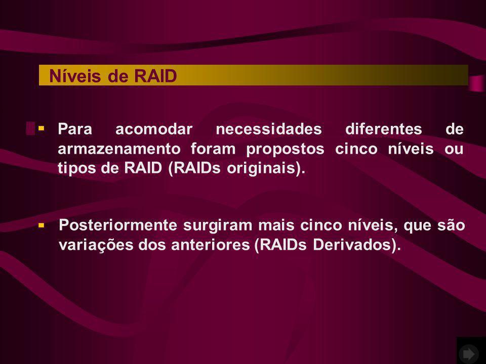 Níveis de RAID Para acomodar necessidades diferentes de armazenamento foram propostos cinco níveis ou tipos de RAID (RAIDs originais).
