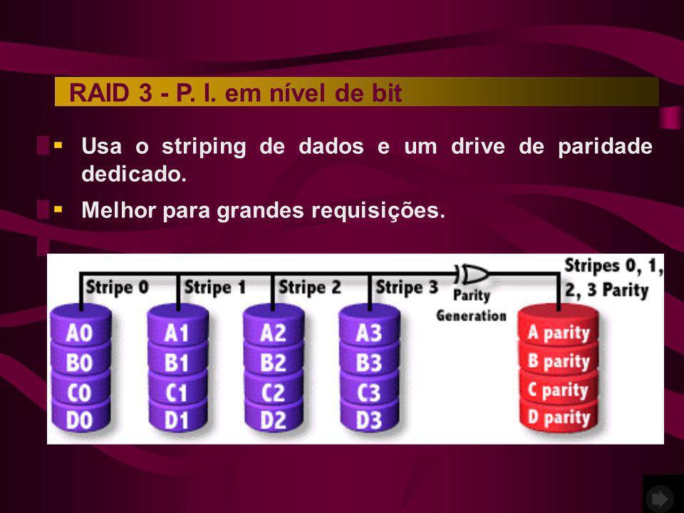 RAID 3 - P.I. em nível de bitUsa o striping de dados e um drive de paridade dedicado.