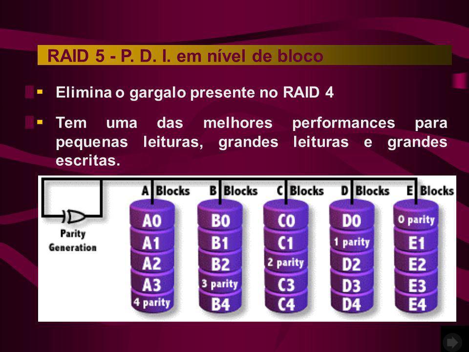 RAID 5 - P. D. I. em nível de bloco