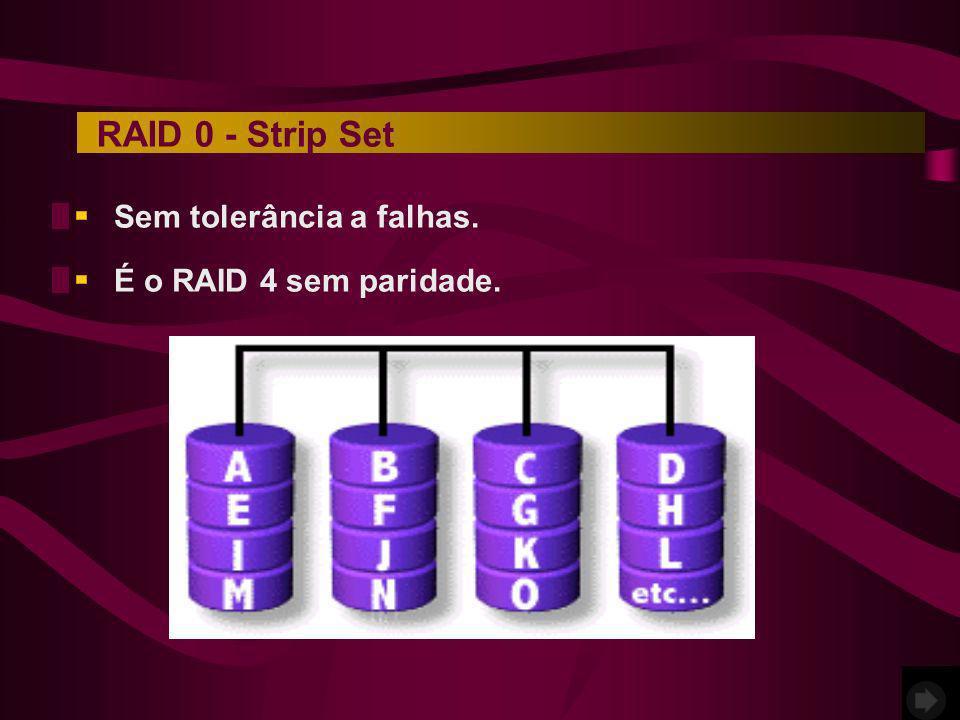 RAID 0 - Strip Set Sem tolerância a falhas. É o RAID 4 sem paridade.