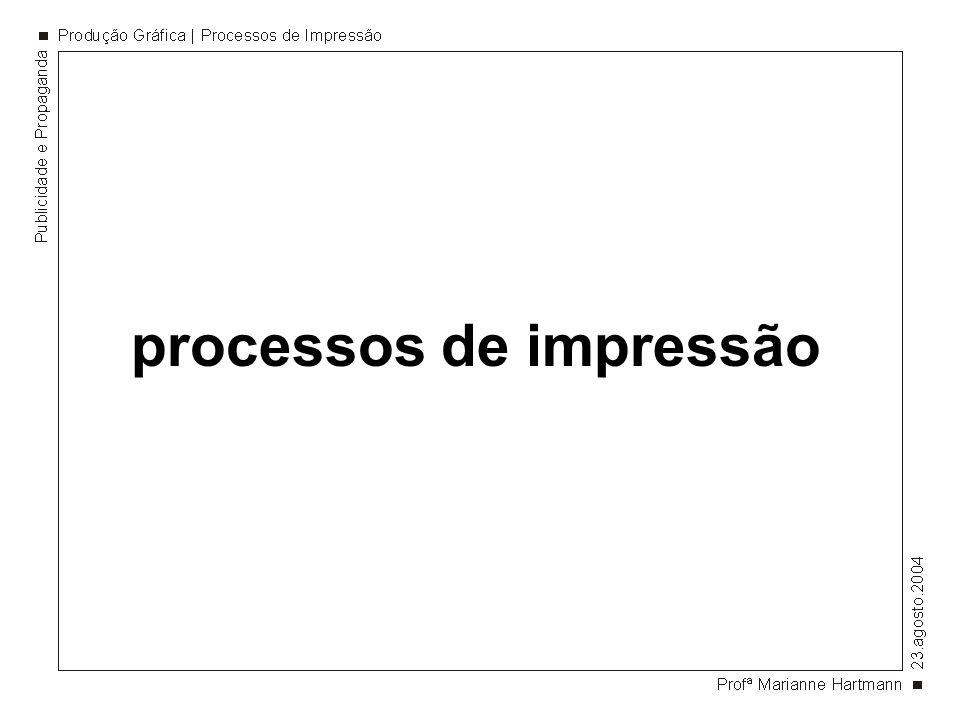 processos de impressão