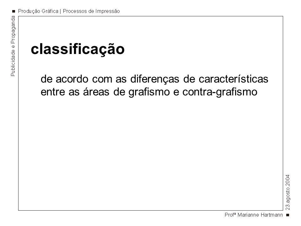 classificaçãode acordo com as diferenças de características entre as áreas de grafismo e contra-grafismo.