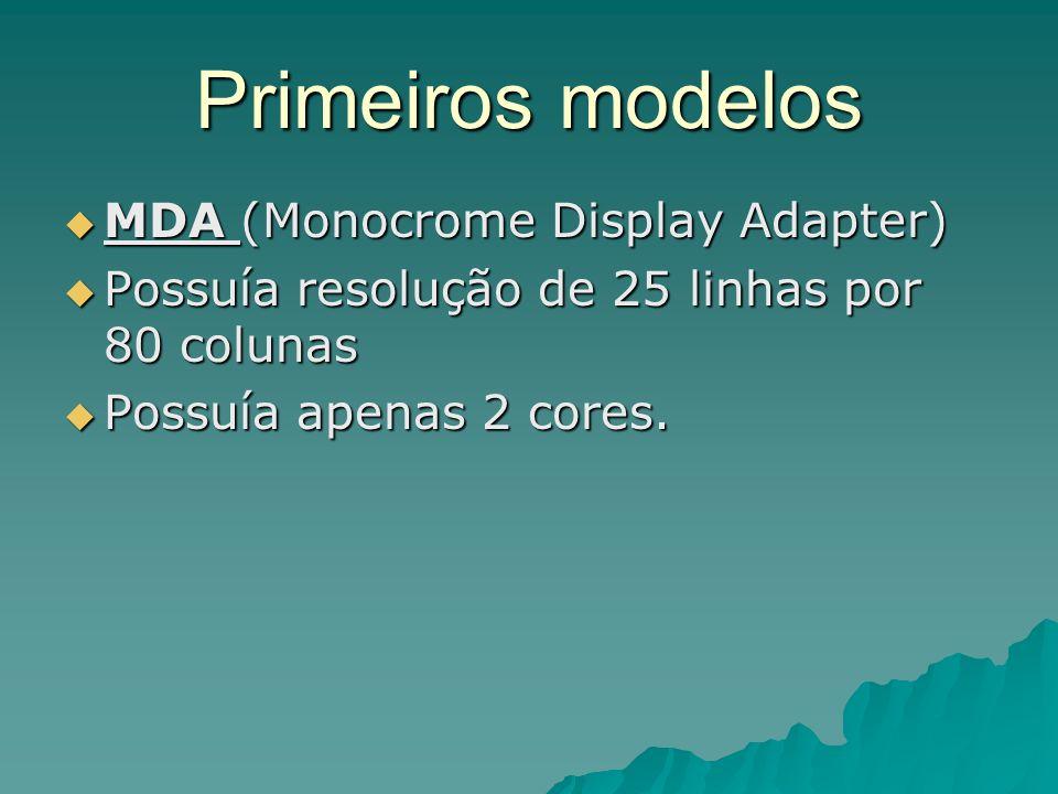 Primeiros modelos MDA (Monocrome Display Adapter)