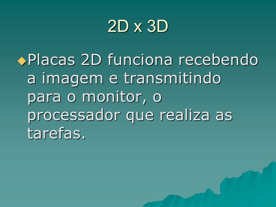 2D x 3D Placas 2D funciona recebendo a imagem e transmitindo para o monitor, o processador que realiza as tarefas.