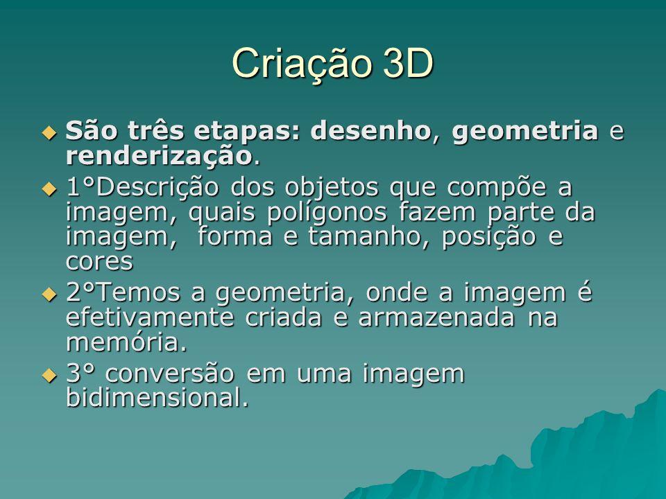 Criação 3D São três etapas: desenho, geometria e renderização.