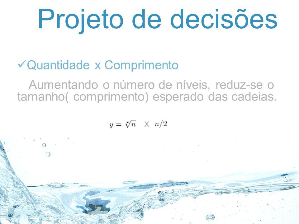 Projeto de decisões Quantidade x Comprimento