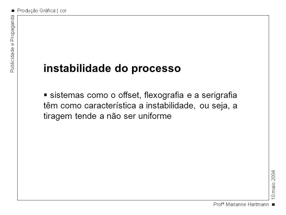 instabilidade do processo