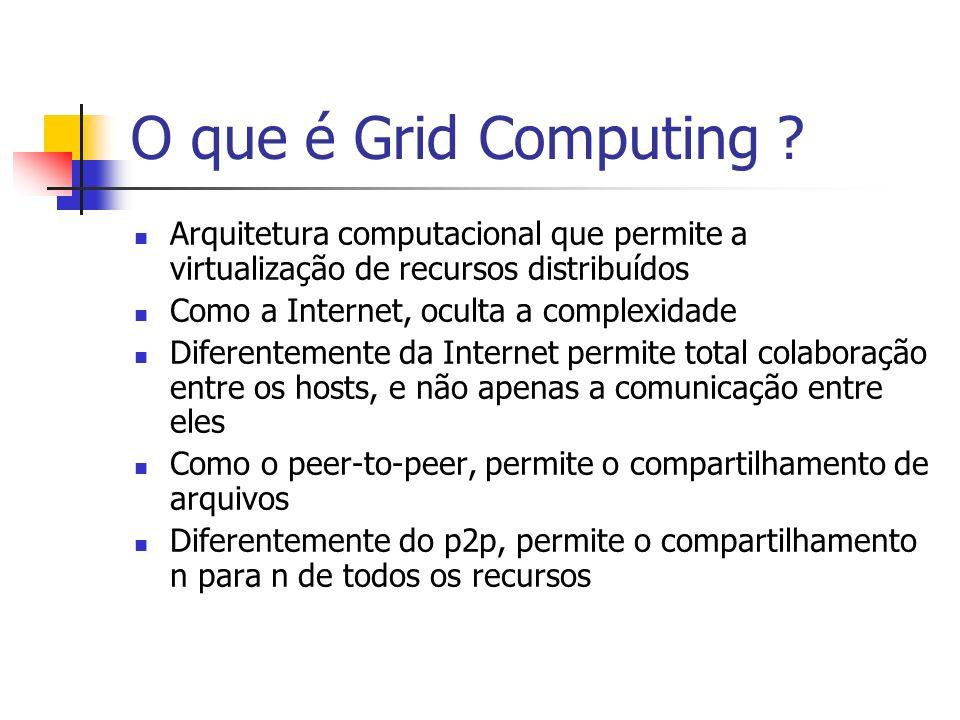O que é Grid Computing Arquitetura computacional que permite a virtualização de recursos distribuídos.