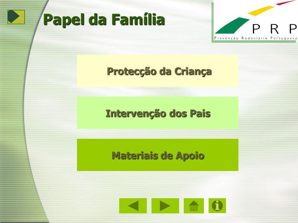 Papel da Família Protecção da Criança Intervenção dos Pais