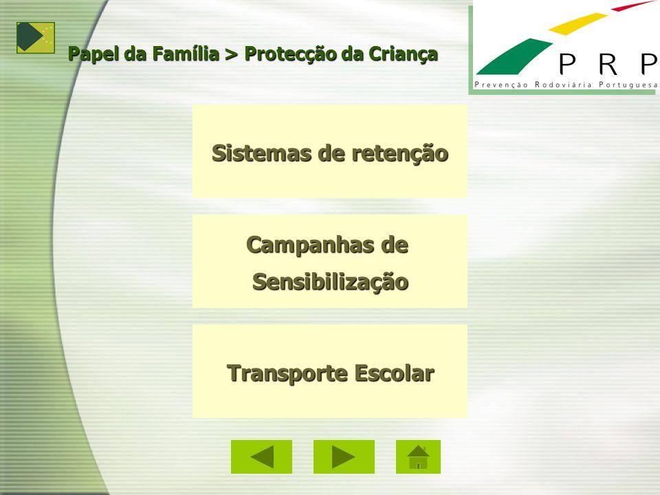 Sistemas de retenção Campanhas de Sensibilização Transporte Escolar