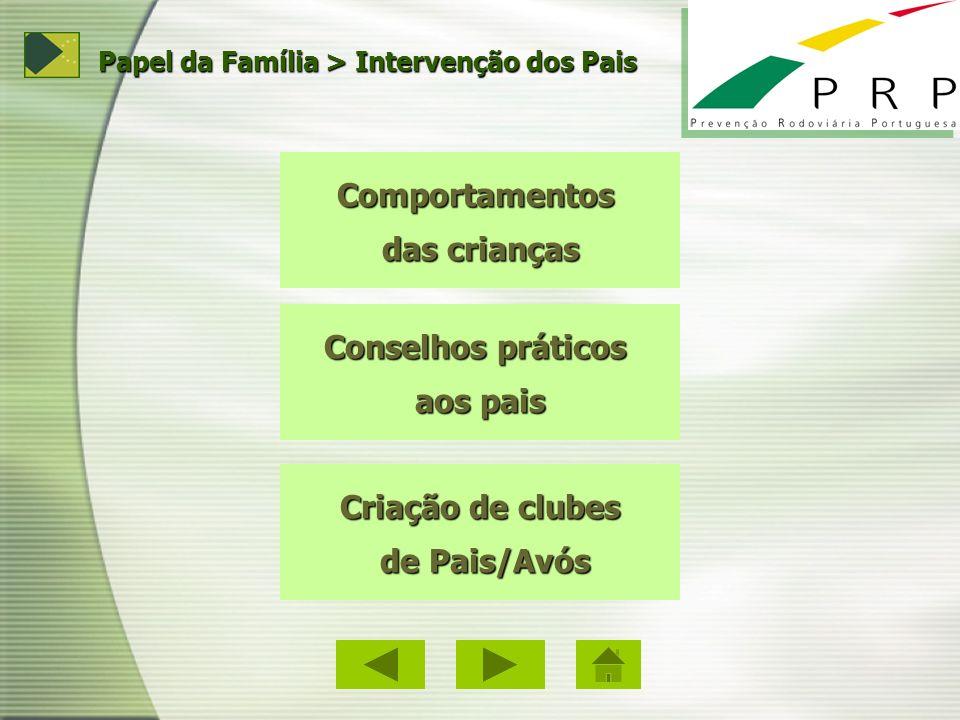 Comportamentos das crianças Conselhos práticos aos pais