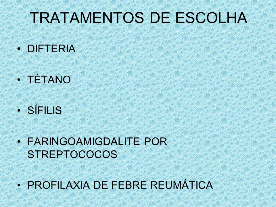 TRATAMENTOS DE ESCOLHA
