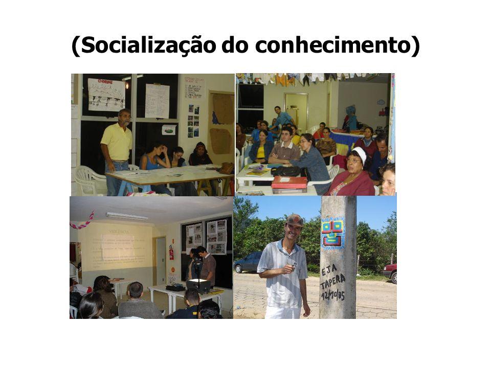(Socialização do conhecimento)