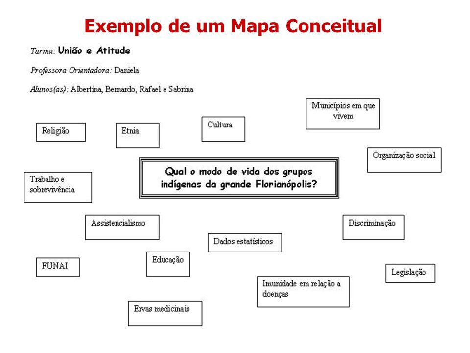 Exemplo de um Mapa Conceitual