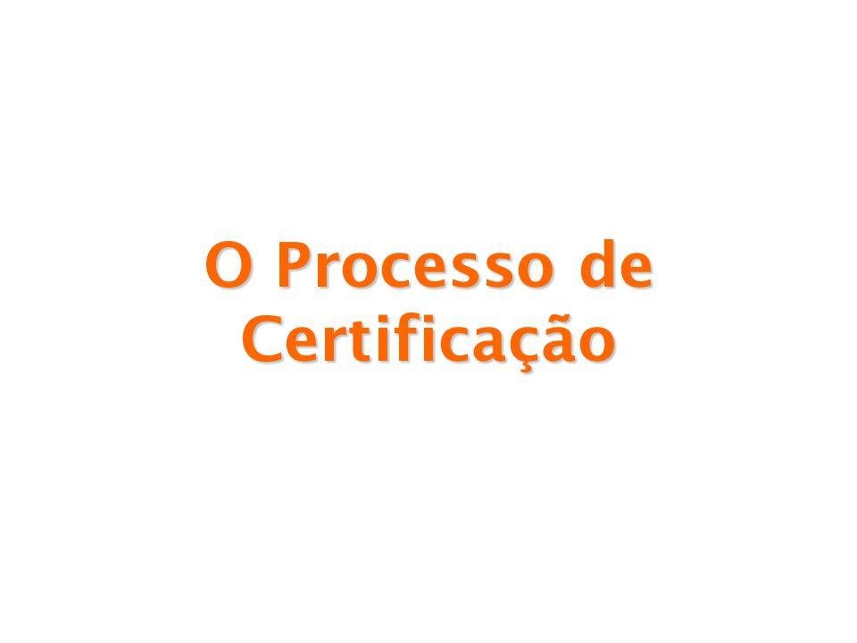 O Processo de Certificação