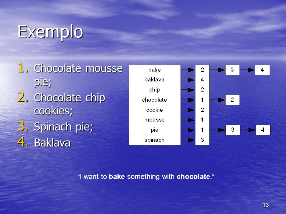 Exemplo Chocolate mousse pie; Chocolate chip cookies; Spinach pie;