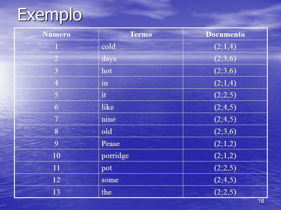 Exemplo Número Termo Documento 1 cold (2;1,4) 2 days (2;3,6) 3 hot 4
