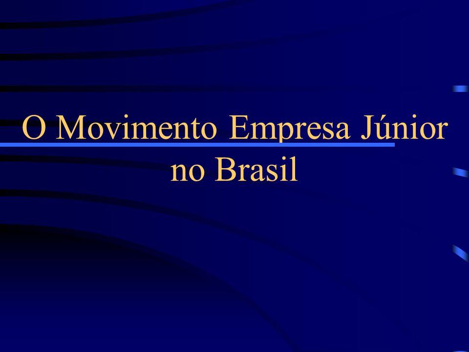 O Movimento Empresa Júnior no Brasil