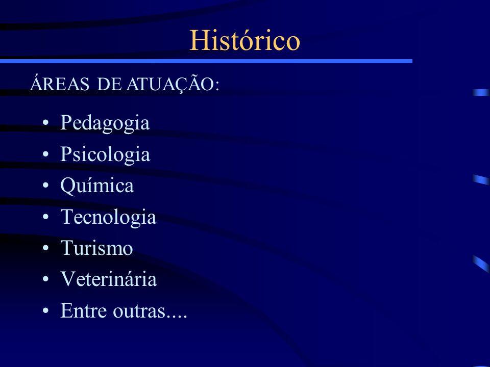 Histórico Pedagogia Psicologia Química Tecnologia Turismo Veterinária