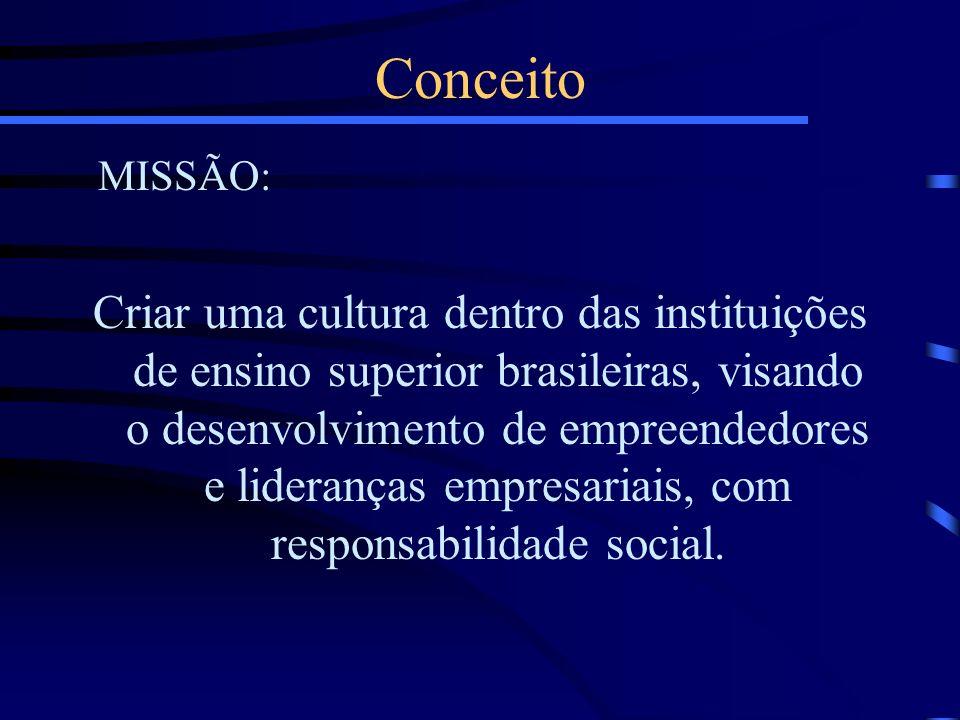 Conceito MISSÃO: