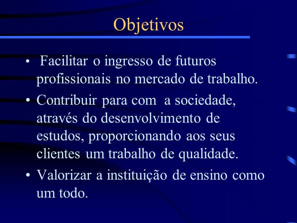 Objetivos Facilitar o ingresso de futuros profissionais no mercado de trabalho.