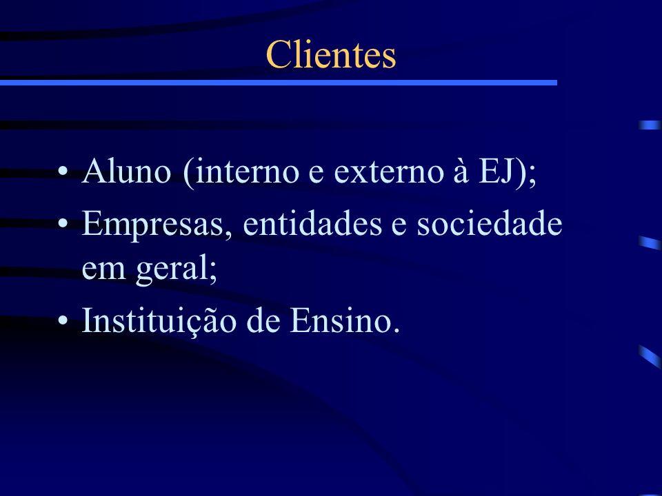 Clientes Aluno (interno e externo à EJ);