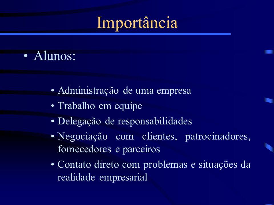 Importância Alunos: Administração de uma empresa Trabalho em equipe