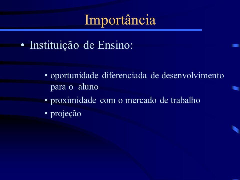Importância Instituição de Ensino: