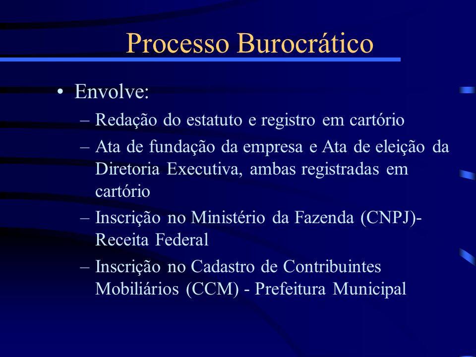 Processo Burocrático Envolve: