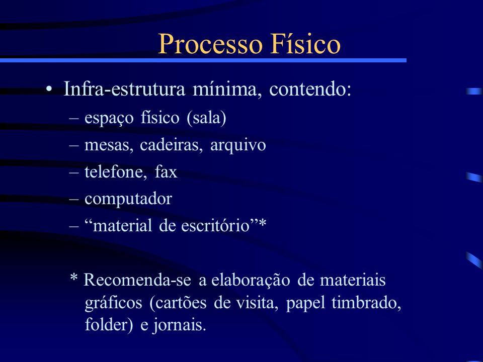 Processo Físico Infra-estrutura mínima, contendo: espaço físico (sala)